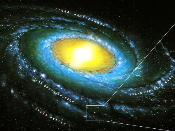 пути (Солнечная система