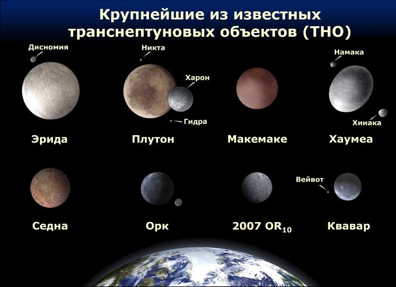 Дамоклоиды астероиды кленбутерол при сухом кашле