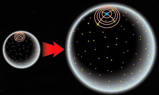Научный взгляд на сотворение Вселенной