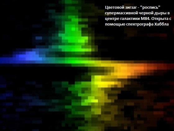 Цветовой зигзаг