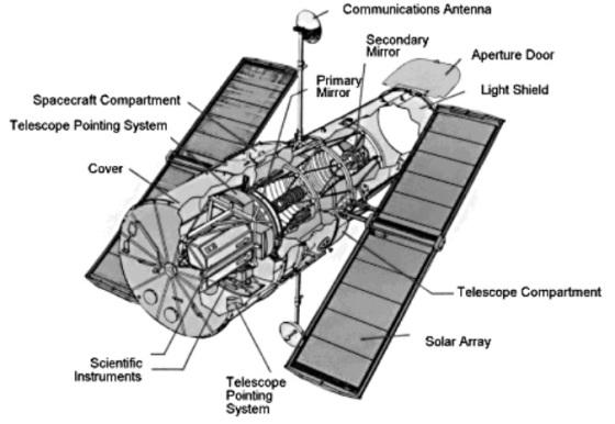 Телескоп им. Хаббла