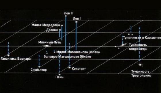 Наши галактические соседи
