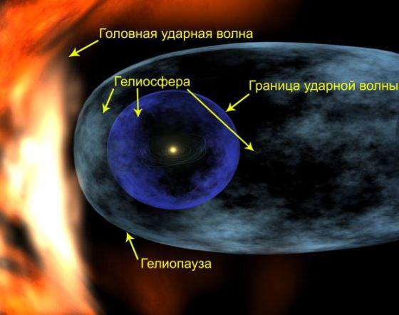 Солнечная сфера