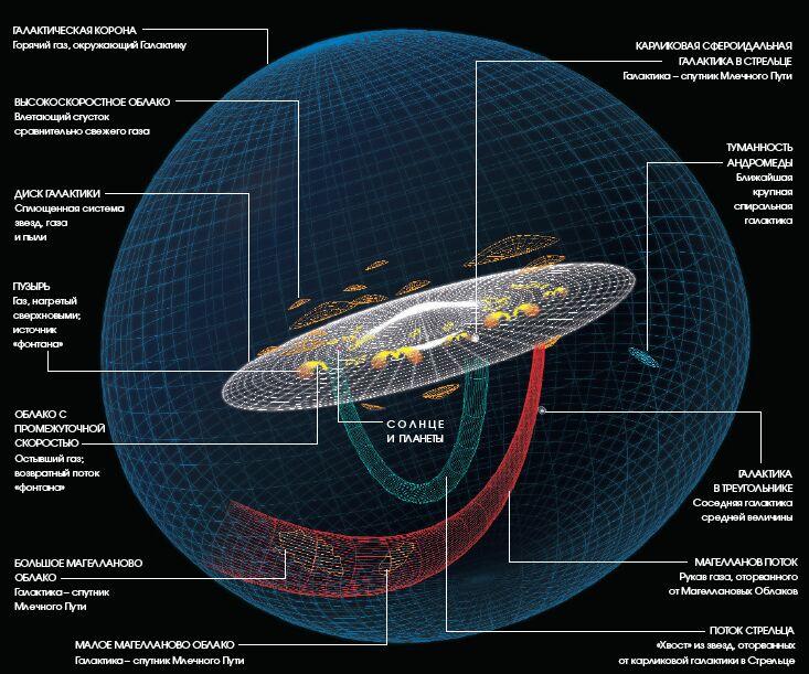 http://galspace.spb.ru/indvop.file/2.file/galaktika.jpg