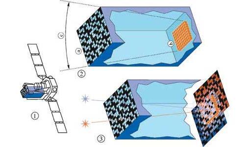 Схема построения изображения