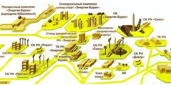 """Карта-схема космодрома """""""