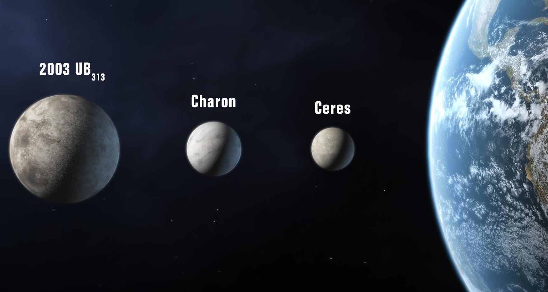 Карликовых планеты солнечной системы